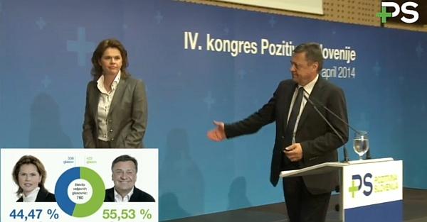 zoran_jankovic_tolazi_alenko_bratusek