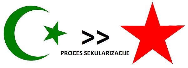 proces_sekularizacije_iz_islama_v_ateizem